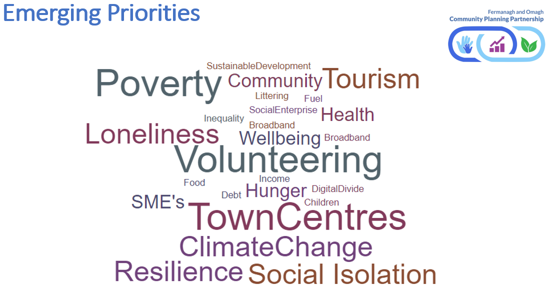 Emerging priorities from SPB July 2020